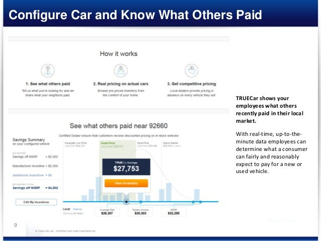 See What Others Paid For Cars >> Truecar Presentation