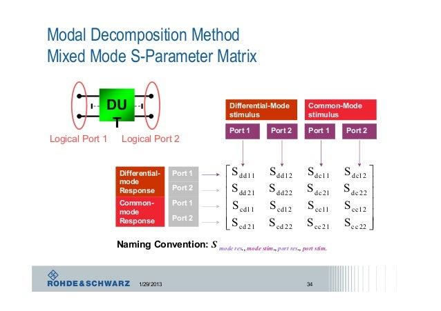 True Differential S-Parameter Measurements