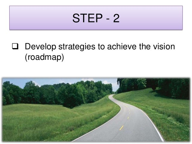 STEP - 3  Describe organizational values (guideposts for decision making)