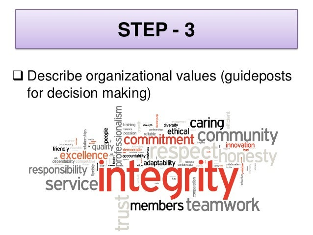 STEP - 4 Develop a people strategy