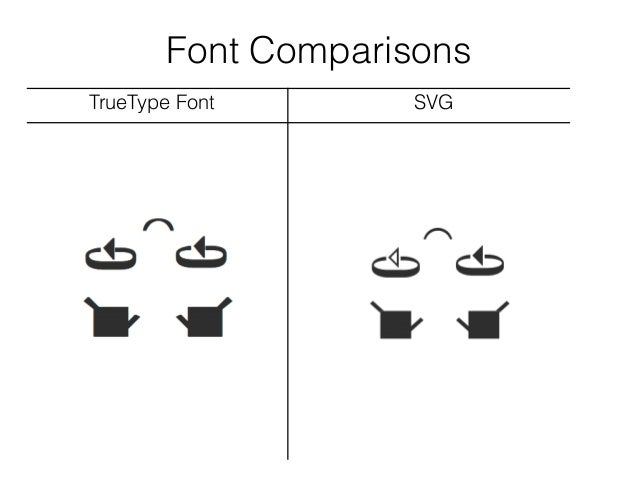 Constructing a TrueType Font for the SignWriting Script with Unicode …