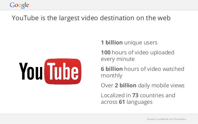 YouTube is the largest video destination on the web  1 billion unique users  100 hours of video uploaded  every minute  6 ...