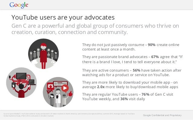 YouTube users are your advocates  Gen C are a powerful and global group of consumers who thrive on  creation, curation, co...