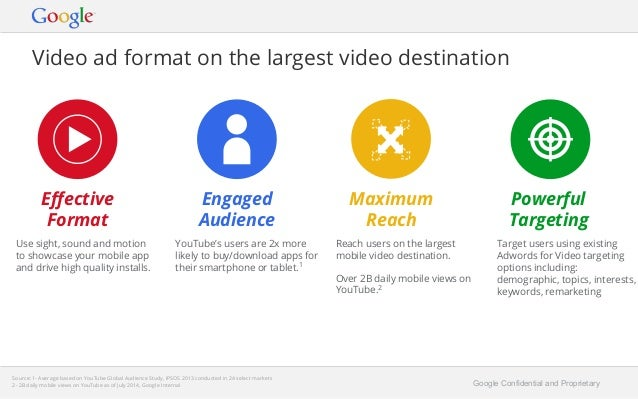 Video ad format on the largest video destination  Powerful  Targeting  Google Confidential and Proprietary  Effective  For...