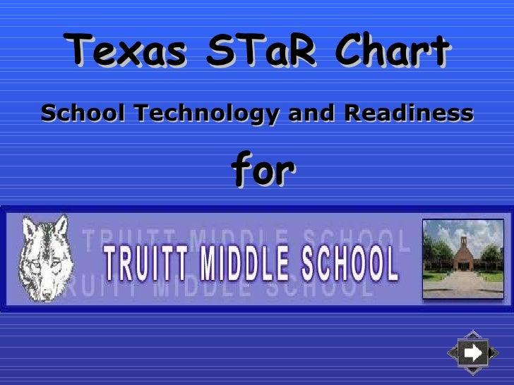 Texas STaR Chart <ul><li>School Technology and Readiness </li></ul><ul><li>for </li></ul>