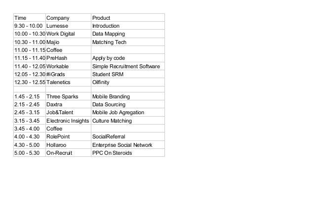 Time Company Product  9.30 - 10.00 Lumesse Introduction  10.00 - 10.30 Work Digital Data Mapping  10.30 - 11.00 Majio Matc...