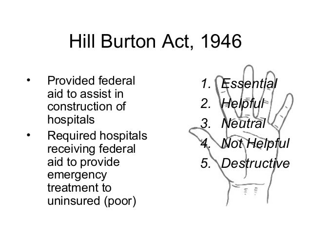 what is the hill burton act