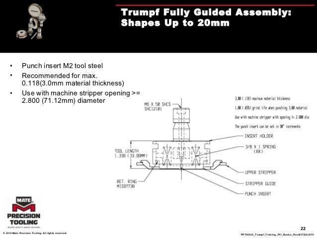 Trumpf Training Part 1