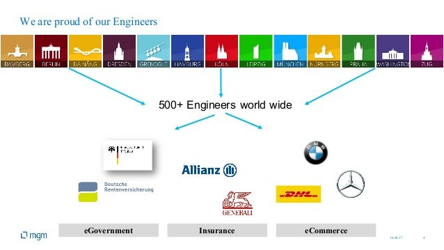 16.04.17 4 We are proud of our Engineers 500+ Engineers world wide eGovernment Insurance eCommerce