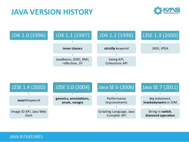 JAVA HISTORY AND FEATURES EPUB DOWNLOAD