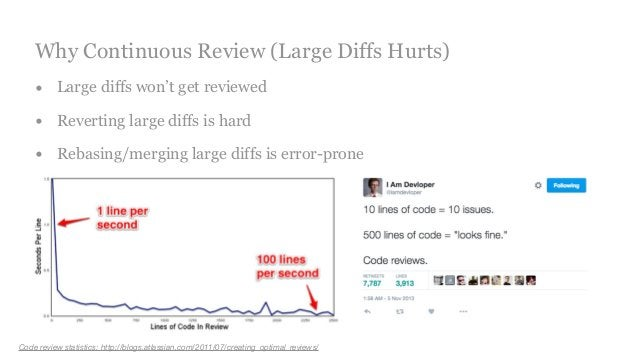 Why Continuous Review (Large Diffs Hurts) • Large diffs won't get reviewed • Reverting large diffs is hard • Rebasing/merg...