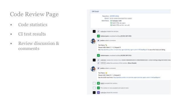 Code Review Page • Code statistics • CI test results • Review discussion & comments