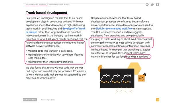 • trunkbaseddevelopment.com  • trunk-based development, Paul Hammant  • Facebook's Trunk-Based Development, Paul Hammant  ...