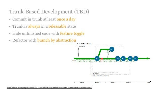 Trunk-Based Development (TBD) • Commit in trunk at least once a day • Trunk is always in a releasable state • Hide unfinis...