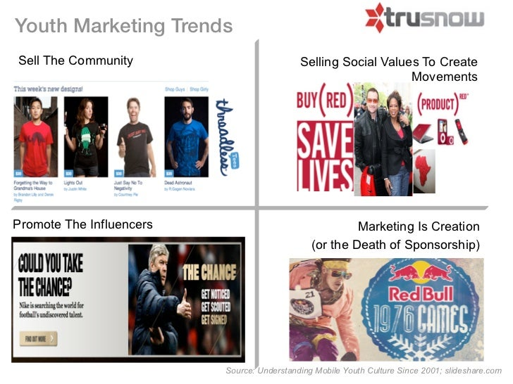 Youth Marketing TrendsSell The Community                          Selling Social Values To Create                         ...