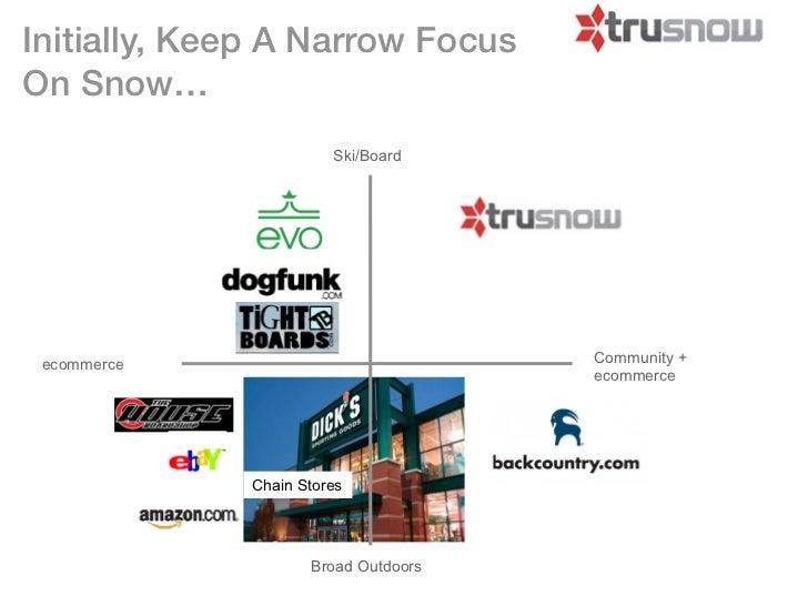 Initially, Keep A Narrow FocusOn Snow…                       Ski/Board ecommerce                           Community +    ...