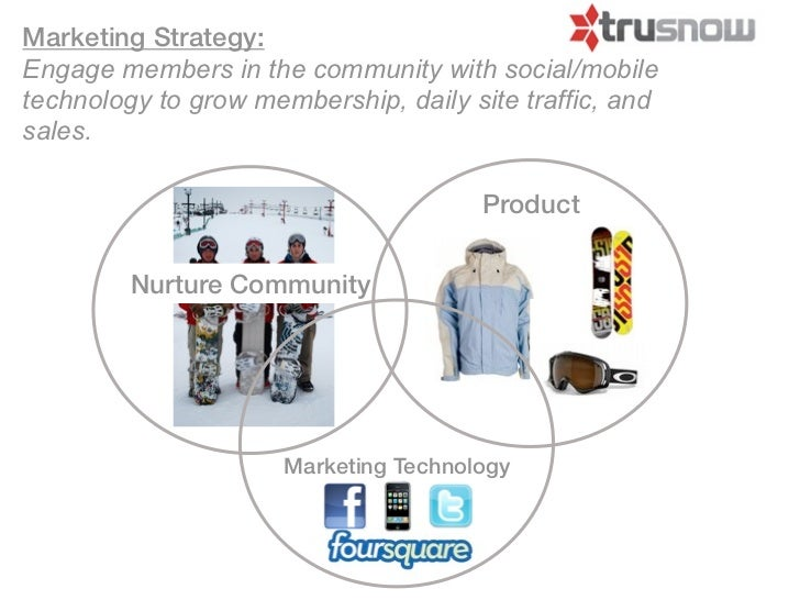 Marketing Strategy:Engage members in the community with social/mobiletechnology to grow membership, daily site traffic, an...