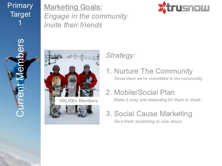 Primary            Marketing Goals:Target             Engage in the community   1 Current Members   Invite their friends  ...