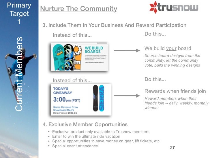 Primary            Nurture The CommunityTarget   1               3. Include Them In Your Business And Reward Participation...