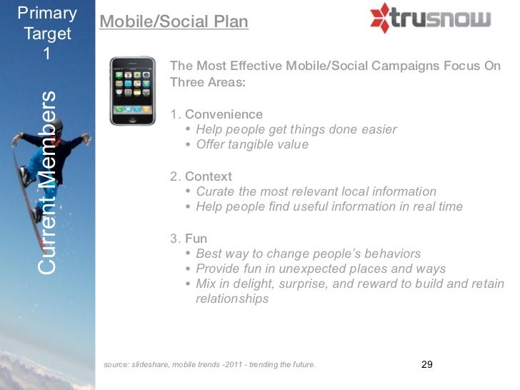 Primary            Mobile/Social PlanTarget   1                                      The Most Effective Mobile/Social Camp...