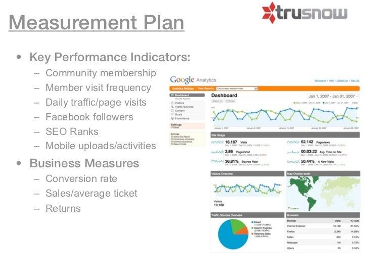 Measurement Plan• Key Performance Indicators:   –   Community membership   –   Member visit frequency   –   Daily traffic/...