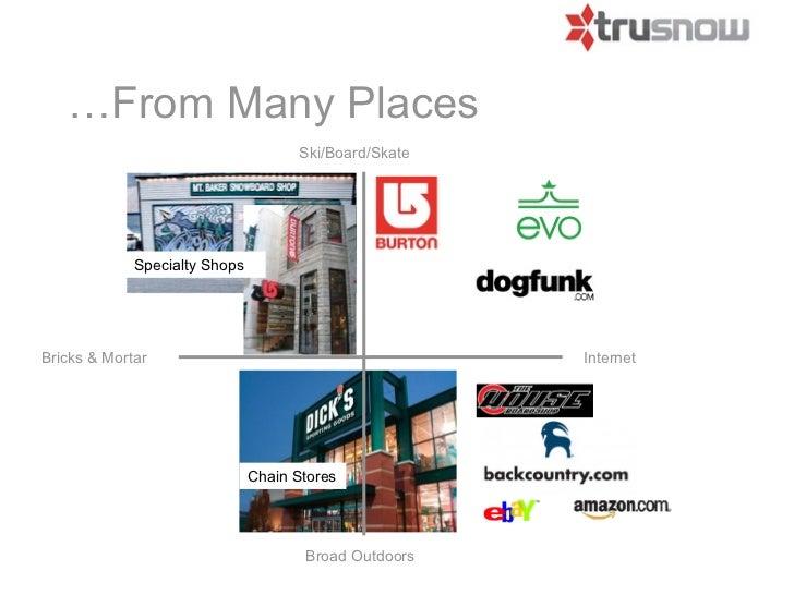 …From Many Places                                     Ski/Board/Skate             Specialty ShopsBricks & Mortar          ...