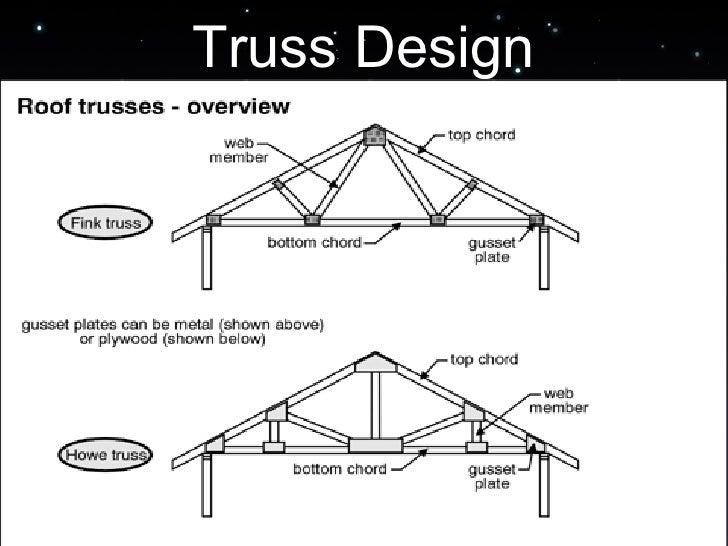 Truss design for Truss cost estimate