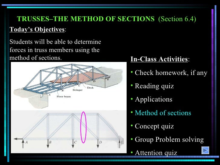 TRUSSES–THE METHOD OF SECTIONS  (Section 6.4) Today's Objectives : Students will be able to determine forces in truss memb...