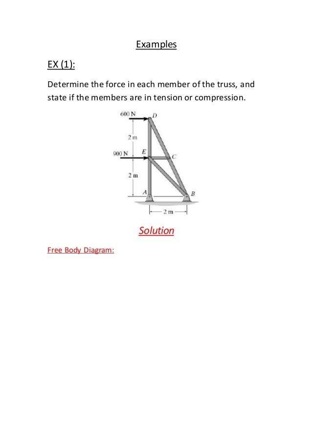 compression force diagram. examples ex (1): determine the force in each member of truss, compression diagram y