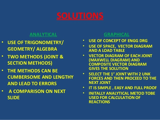 SOLUTIONS ANALYTICAL • USE OF TRIGONOMETRY/ GEOMETRY/ ALGEBRA • TWO METHODS (JOINT & SECTION METHODS) • THE METHODS CAN BE...
