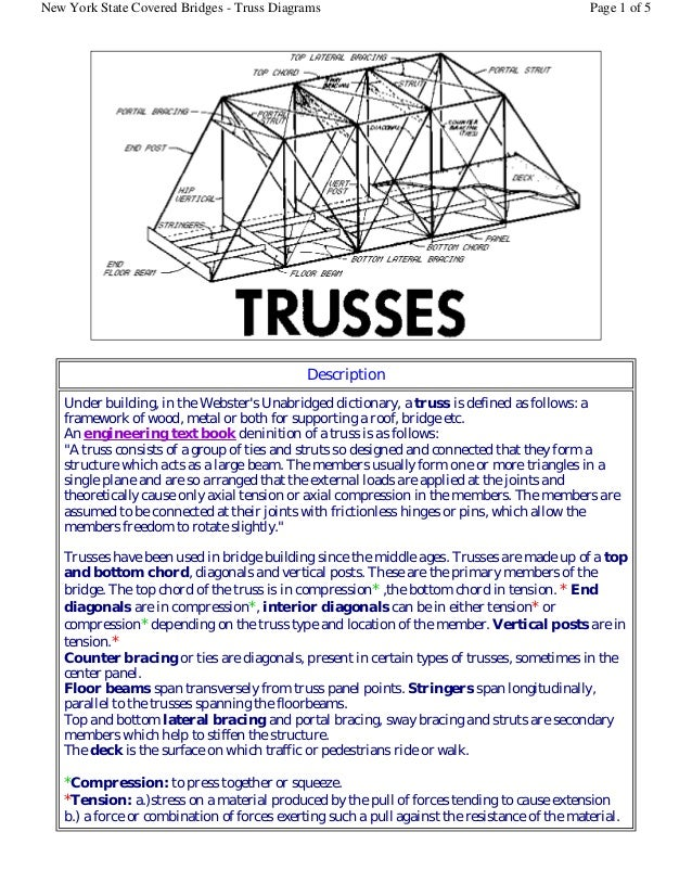 Truss print description under building in the websters unabridged dictionary a truss is defined as follows ccuart Image collections