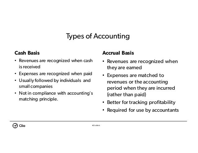 #ClioWeb Types of Accounting Cash Basis • Revenues are recognized when cash is received • Expenses are recognized when pai...