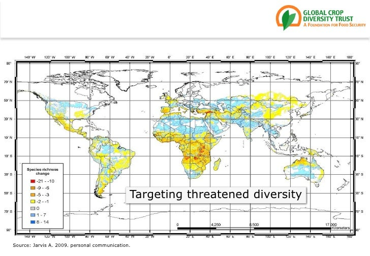 Targeting threatened diversity<br />Source: Jarvis A. 2009. personal communication.<br />