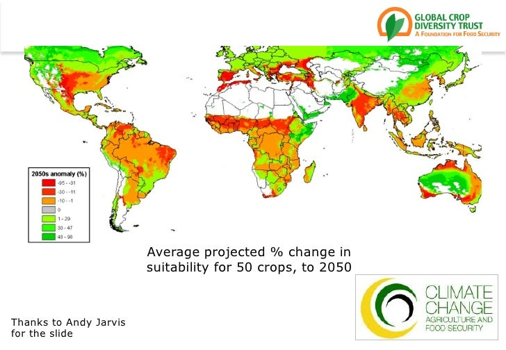 Averageprojected % change in suitability for 50 crops, to 2050<br />Thanks to Andy Jarvis for the slide<br />