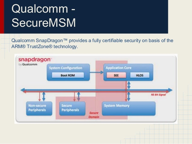 ARM: Trusted Zone on Android