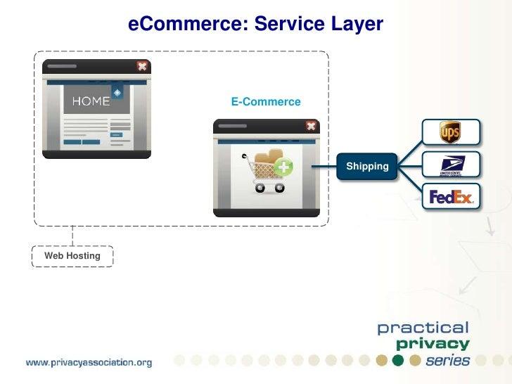 eCommerce: Service Layer<br />Web Hosting<br />