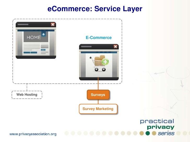 eCommerce: Service Layer<br />Careers<br />Web Hosting<br />