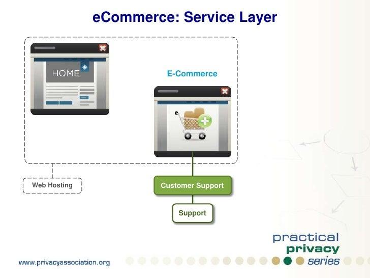 eCommerce: Service Layer<br />E-Commerce<br />Web Hosting<br />