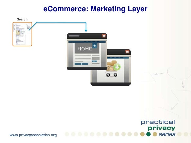 eCommerce: Service Layer<br />E-Commerce<br />Shipping<br />Web Hosting<br />