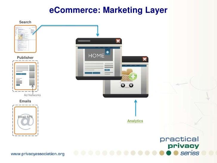 eCommerce: Service Layer<br />E-Commerce<br />Web Hosting<br />Surveys<br />Survey Marketing<br />