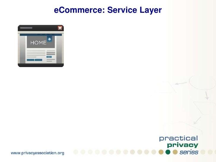 BestBuy homepage:  1997<br />Brochureware<br /><ul><li>Where can I find a store?