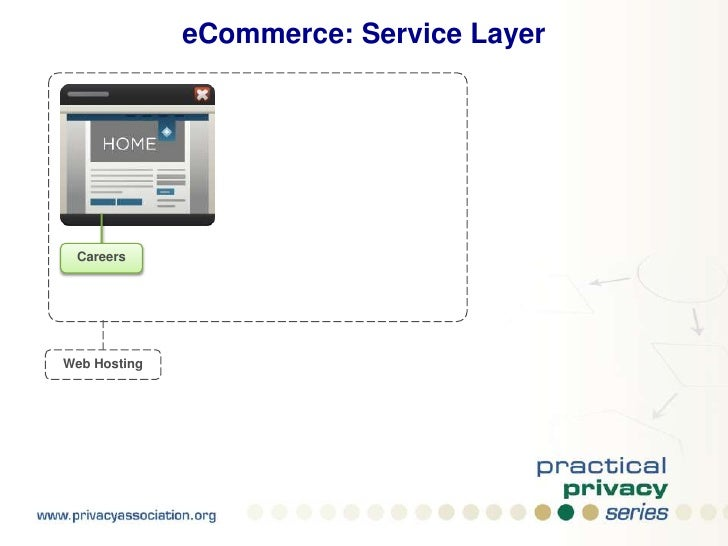 What's the number for customer service? </li></ul>No e-commerce transactions<br />Limited advertising<br />