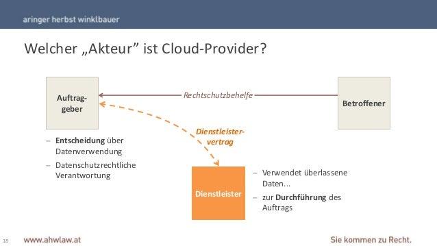 Trust in Cloud - Ihre Rechte und Pflichten beim Cloud-Computing
