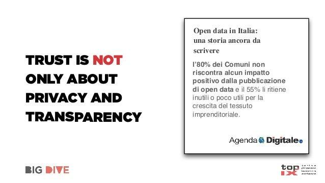 Trust In The Big Data Era Christian Racca Top Ix Torino Piemon