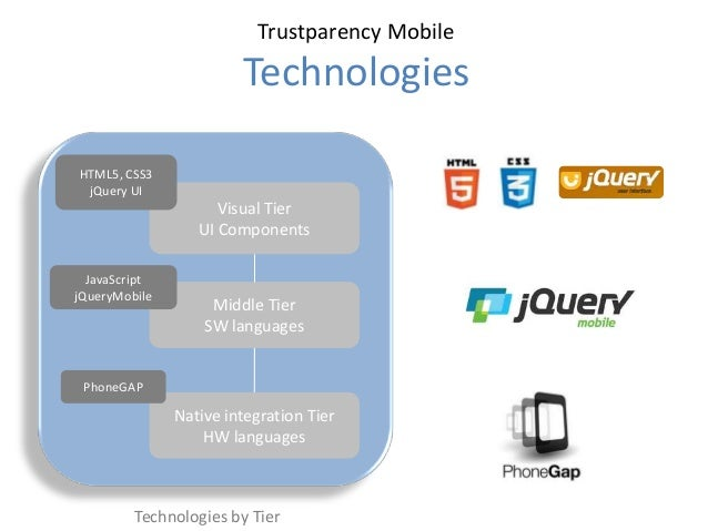 Trustparency mobile architecture trustparency mobile technologies technologies by tier visual tier ui components html5 css3 jquery ui middle trustparency mobile high level architecture ccuart