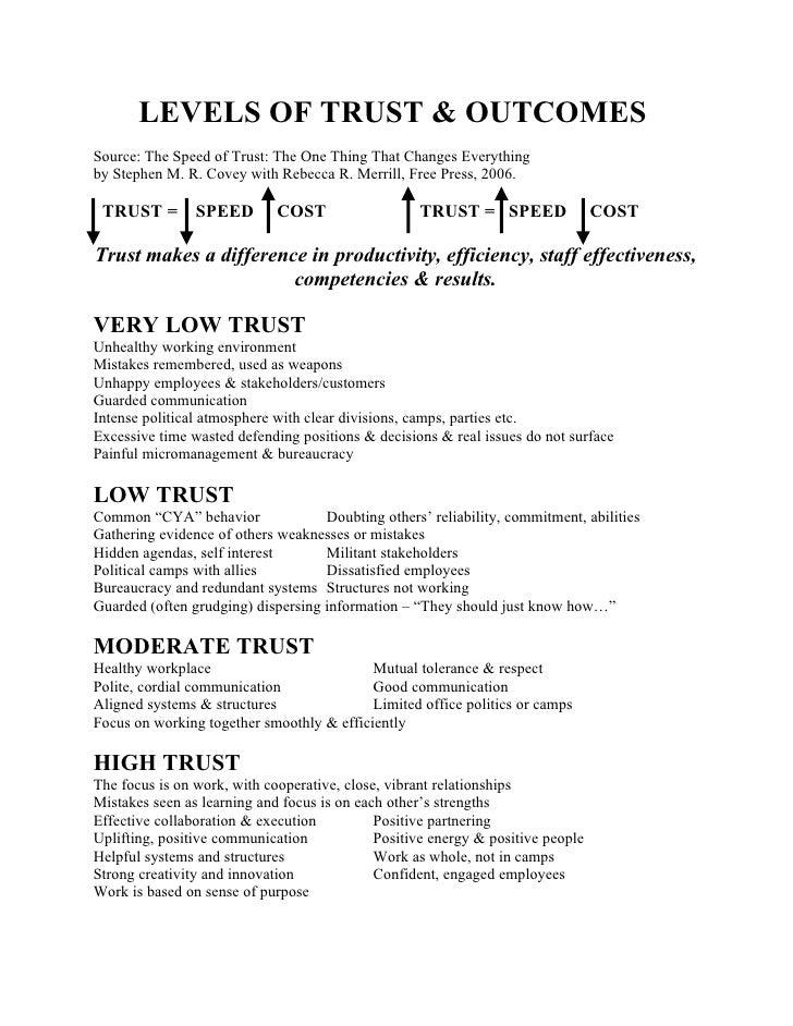 relationship worksheets