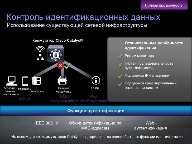 Полная прозрачность   Контроль идентификационных данных   Использование существующей сетевой инфраструктуры               ...