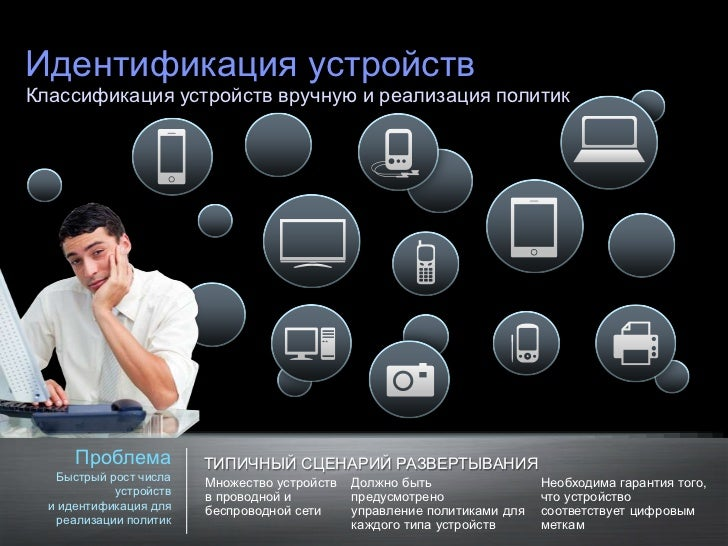 Идентификация устройствКлассификация устройств вручную и реализация политик               Проблема                        ...