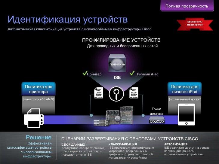 Полная прозрачностьИдентификация устройств                                                                                ...