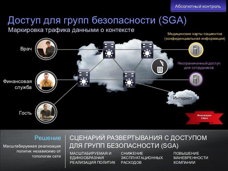 Абсолютный контроль  Доступ для групп безопасности (SGA)  Маркировка трафика данными о контексте                          ...